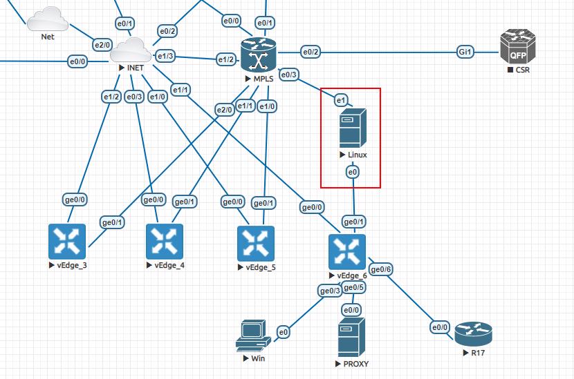 NETem node on EVE-NG
