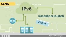 IPv6 Fundamentals for CCNA students