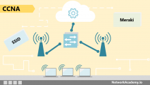 Wireless Fundamentals for CCNA students